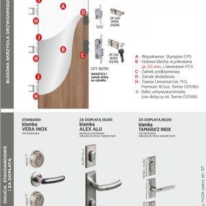Drzwi wejściowe Universal 56S M1 - budowa