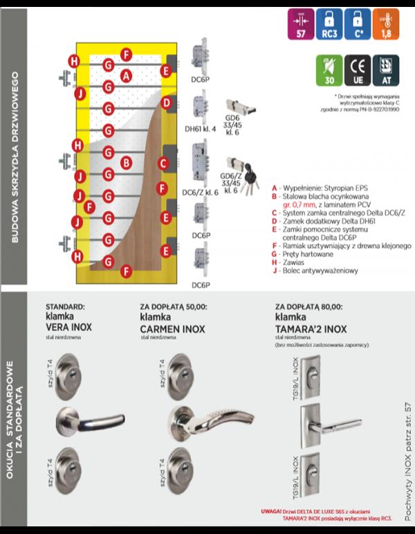 Drzwi wejściowe De Lux 56S - budowa