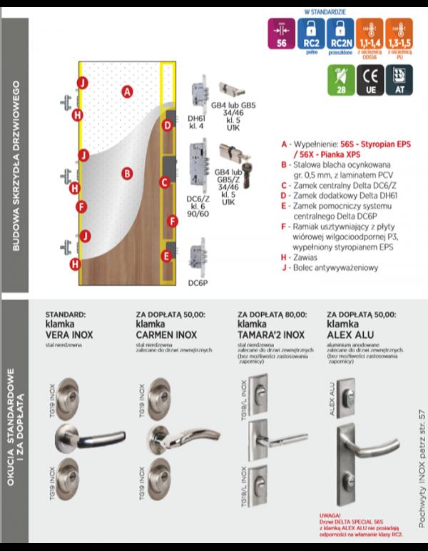 Drzwi wejściowe Special 56S Quatro - budowa